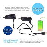 D.ragon Lavalier Microphone 2.4G Microphone sans Fil, Transmission Stable Adaptateur 6.35mm 40m pour amplificateur de Voix, Enregistrement Photo, Haut-Parleur de la marque D.ragon image 2 produit