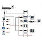 micro sans fil 4 canaux TOP 9 image 4 produit