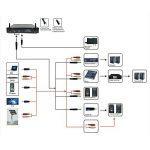micro vhf sans fil TOP 12 image 2 produit