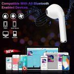 Oreillette Bluetooth sans Fil Mini-oreillette Bluetooth stéréo Écouteurs Intra-Auriculaires avec Microphone pour iPhone, Samsung et autre téléphone Android de la marque GJFeng Tech image 2 produit