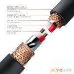 Primewire - 10m Câble jack audio | câble de connexion pour entrées / sorties AUX | Connecteur entièrement métallique sur mesure | prise 3,5 mm à fiche 3,5 mm (3 pôles) | Série HQ Premium de la marque Uplink image 3 produit