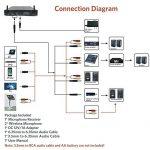 récepteur micro sans fil TOP 3 image 2 produit